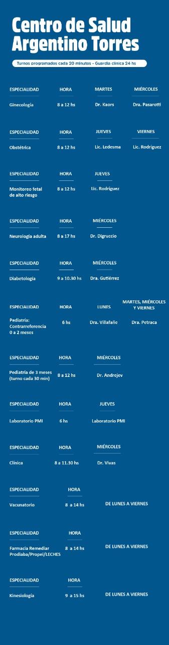 CAPS-Torres