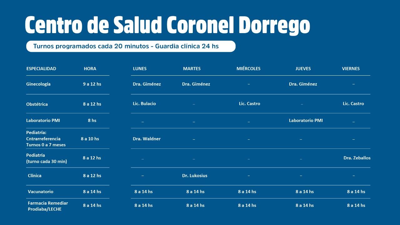 CentroDeSalud-CoronelDorrego